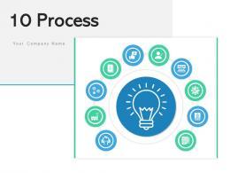 10 Process Marketing Strategy Quantitative Research Analyzing Business