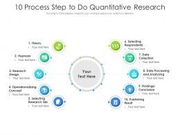 10 Process Step To Do Quantitative Research