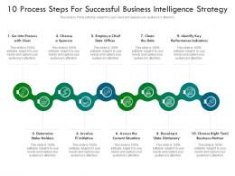 10 Process Steps For Successful Business Intelligence Strategy