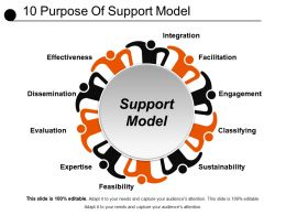 10 Purpose Of Support Model Powerpoint Slide Graphics