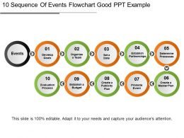 10 Sequence Of Events Flowchart Good Ppt Example