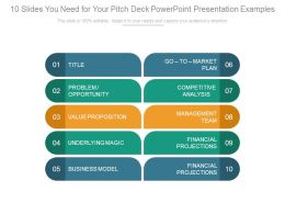10 Slides You Need For Your Pitch Deck Powerpoint Presentation Examples