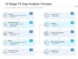 10 Stage Fit Gap Analysis Process