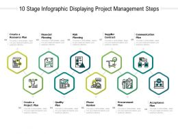 10 Stage Infographic Displaying Project Management Steps