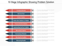 10 Stage Infographic Showing Problem Solution