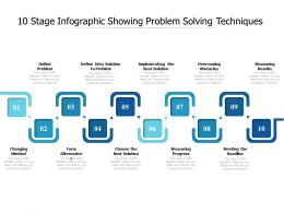 10 Stage Infographic Showing Problem Solving Techniques