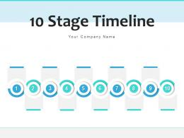 10 Stage Timeline Growth Performance Improvement Development Strategies Revenue