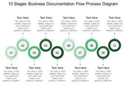 10 Stages Business Documentation Flow Process Diagram