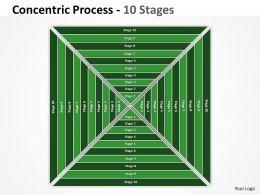 10_stages_square_concentric_diagram_Slide01