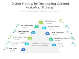 10 Step Process For Developing Content Marketing Strategy