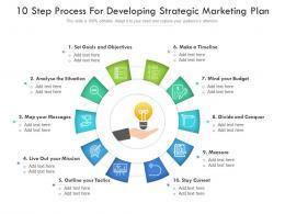 10 Step Process For Developing Strategic Marketing Plan