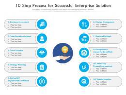 10 Step Process For Successful Enterprise Solution
