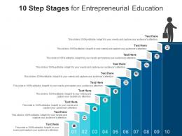 10 Step Stages For Entrepreneurial Education Infographic Template