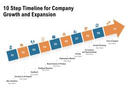 10 Step Timeline For Company Growth And Expansion