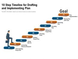 10 Step Timeline For Drafting And Implementing Plan