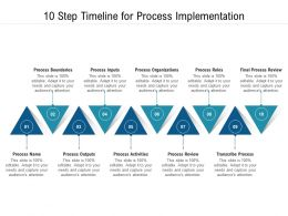 10 Step Timeline For Process Implementation