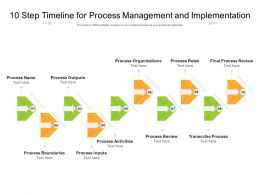 10 Step Timeline For Process Management And Implementation