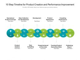 10 Step Timeline For Product Creation And Performance
