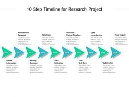 10 Step Timeline For Research Project