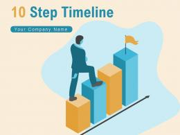 10 Step Timeline Growth Expansion Process Implementation Management Development Performance