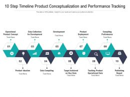 10 Step Timeline Product Conceptualization And Performance Tracking