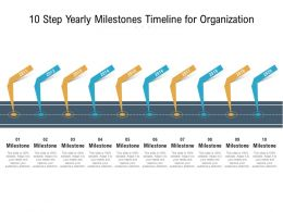 10 Step Yearly Milestones Timeline For Organization