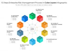 10 Steps Enterprise Risk Management Process In Cube Layers Infographic