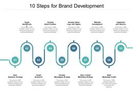 10 Steps For Brand Development
