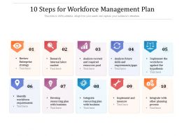 10 Steps For Workforce Management Plan