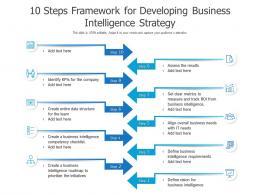 10 Steps Framework For Developing Business Intelligence Strategy