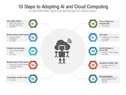 10 Steps To Adopting AI And Cloud Computing
