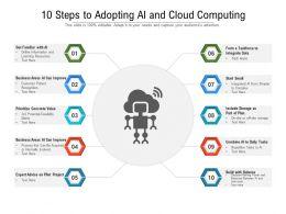 10 Steps To Adopting AI And Cloud Computing