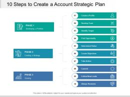 10 Steps To Create A Account Strategic Plan