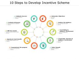 10 Steps To Develop Incentive Scheme