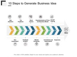 10 Steps To Generate Business Idea