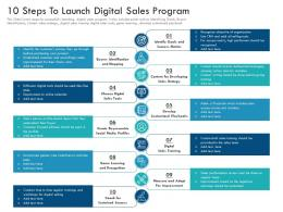 10 Steps To Launch Digital Sales Program