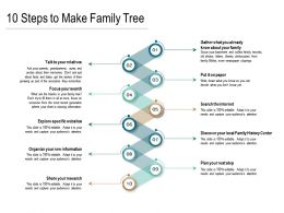 10 Steps To Make Family Tree