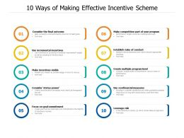10 Ways Of Making Effective Incentive Scheme