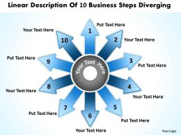 10 world business powerpoint templates steps diverging Circular Motion Process Slides