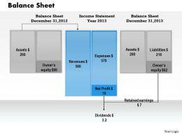 1103 Balance Sheet Powerpoint Presentation