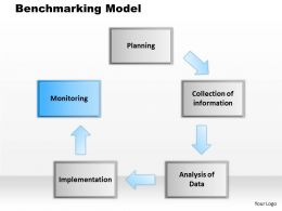 1103 Benchmarking Model Powerpoint Presentation