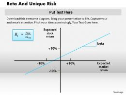 1103 Beta And Unique Risk Powerpoint Presentation