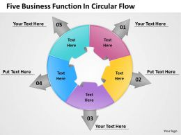 1103 Business Diagram Five Business Function In circular Flow Marketing Diagram