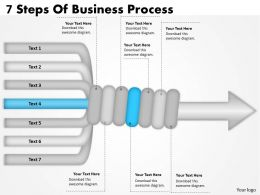 1103 Business Framework Model 7 Steps Of Business Process Sales Daigram