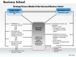 1103 Business School Powerpoint Presentation