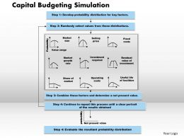 1103 Capital Budgeting Simulation Powerpoint Presentation