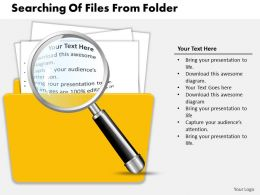 1103 Consulting Diagram Searching Of Files From Folder Strategic Management