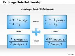 1103 Exchange Rate Relationship Powerpoint Presentation