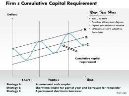 1103 Firm s Cumulative Capital Requirement Powerpoint Presentation