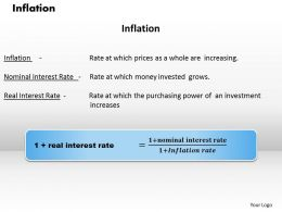 1103 Inflation Powerpoint Presentation